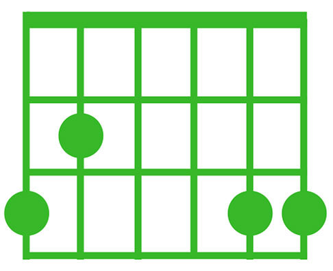 G major guitar chord chart best beginner music theory book
