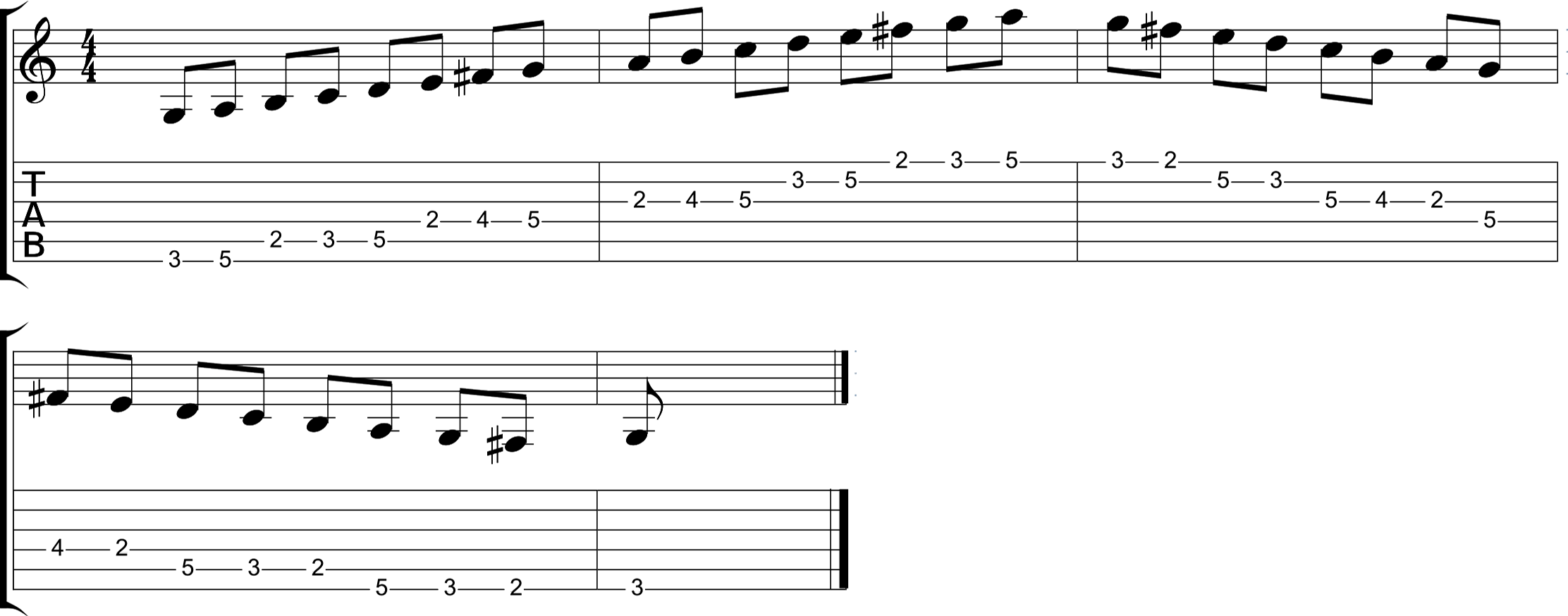 Guitar practice routine alternate picking for beginners tablature G major scale two octave box position shape