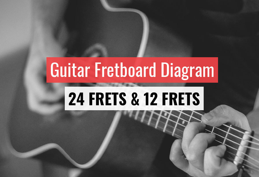 Guitar Fretboard Diagram Chart Pdf Printable Notes