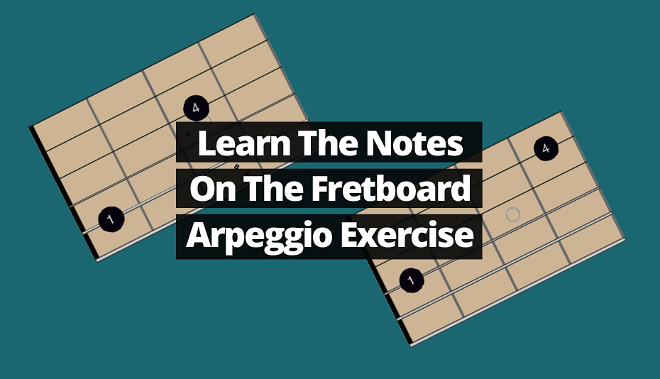 Learn the guitar fretboard notes arpeggio octave shape exercise