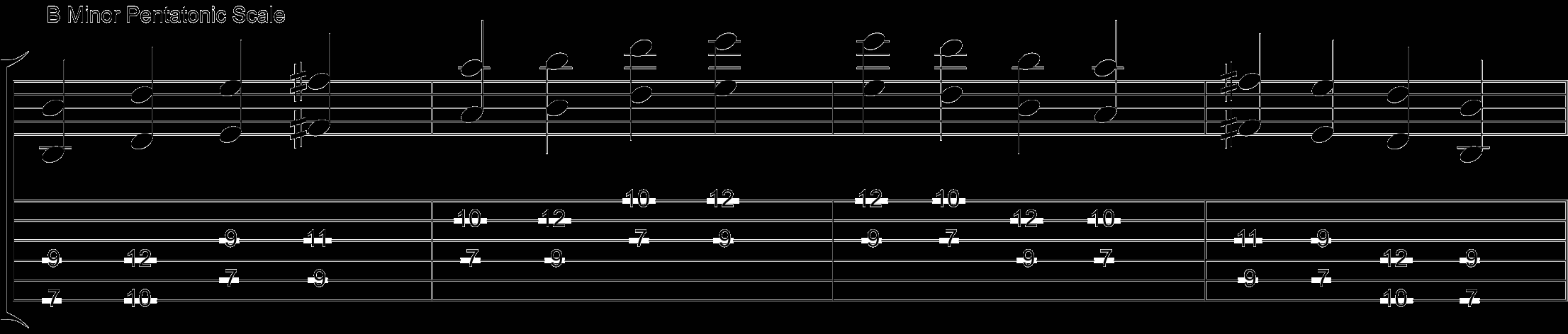 Minor pentatonic scale octave guitar shapes how to learn the guitar fretboard notes