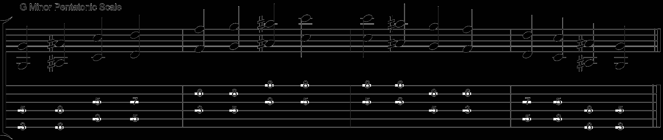 G Minor pentatonic octave guitar shapes how to learn the guitar fretboard notes