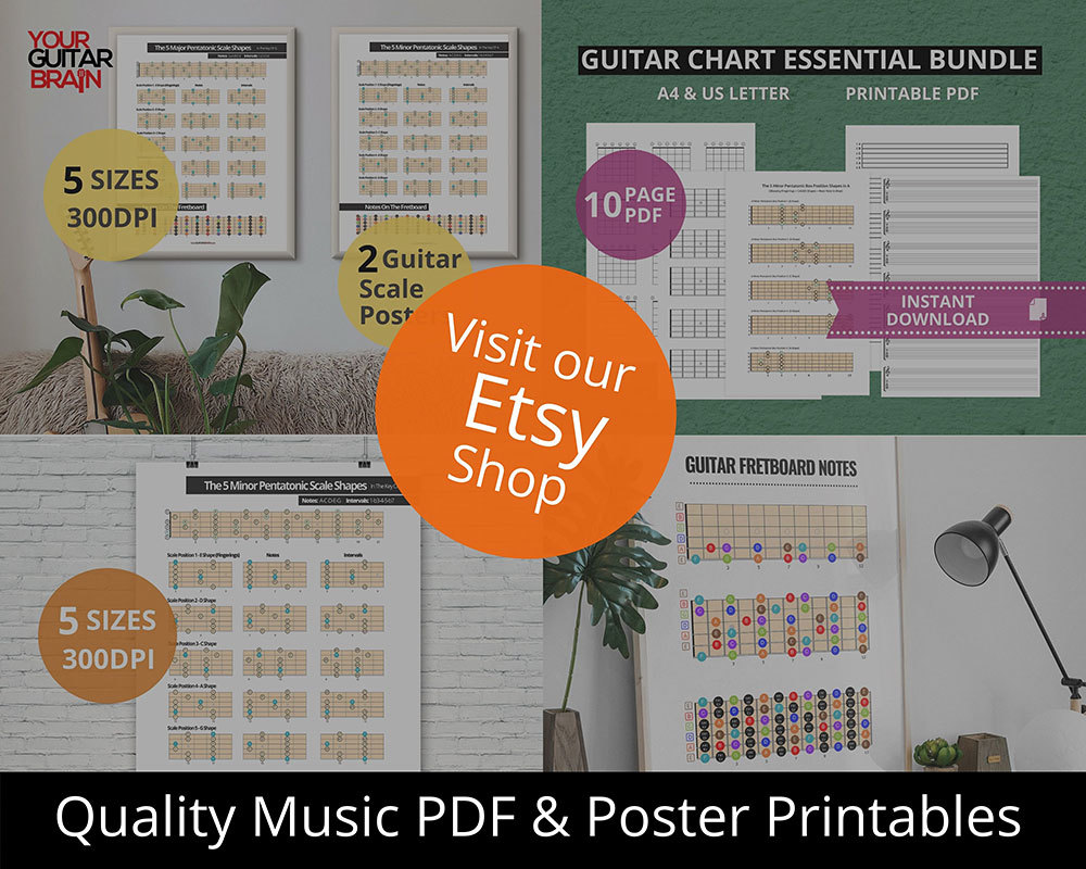 Guitar scale chord chart pdf printables free guitar score music