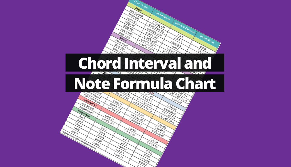 Chord Interval note Chart Table Notes in chords how chords are constructed diagram pdf