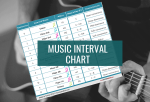 music interval chart interval names guitar diagram basic music theory