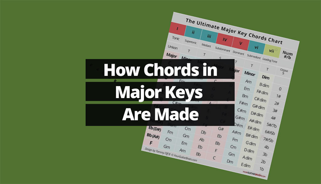 Chords in a major key chart diagram major key signature chord scale degrees