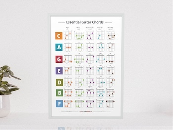 guitar fretboard beginner guitar chords diagram chart poster quality guitar pdf printable