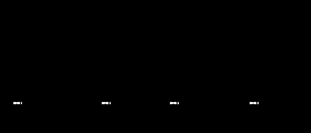 tablature notation bends full bend half bend reading guitar tabs