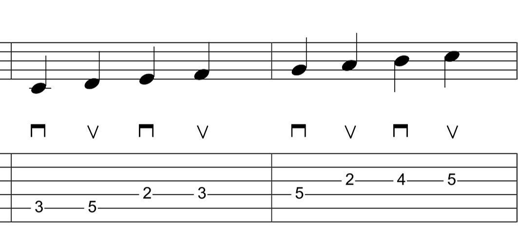 tablature notation downstroke pick and upstroke pick reading guitar tabs