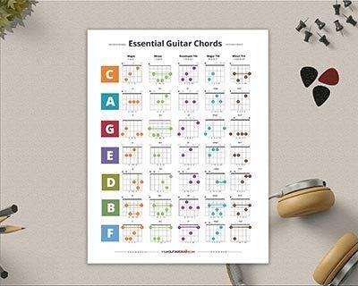 beginner guitar chords chart images diagrams