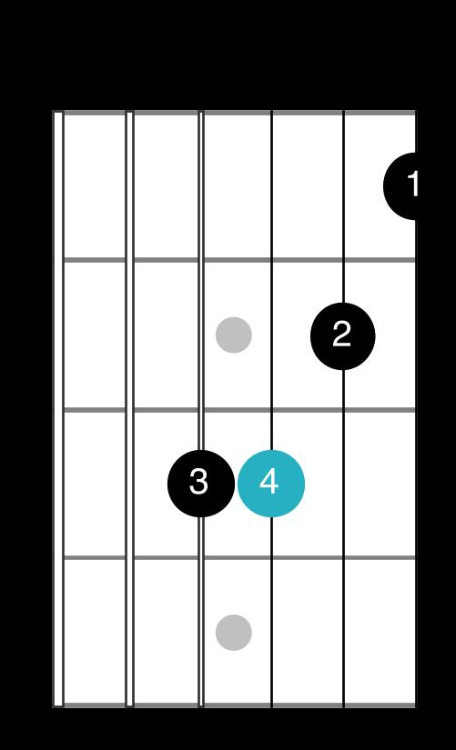 Bm minor barre chord A Shape movable full guitar open shape easy beginner tips 4 fingers