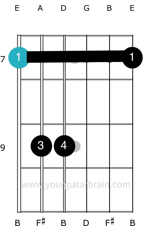Bm minor barre chord full guitar open shape easy beginner tips